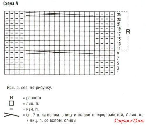 Вязание спицами схема и описание ежик 883