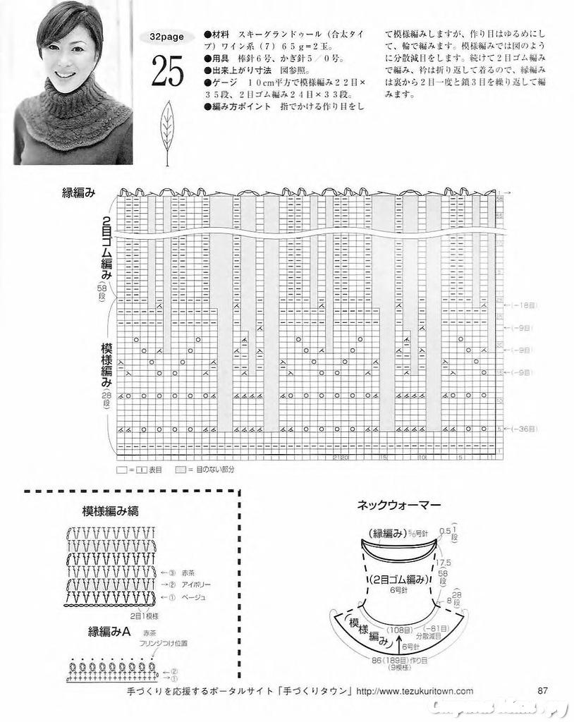 Схема вязания воротника спицами для детей