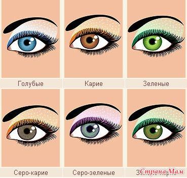 Серые глаза у ребенка 72