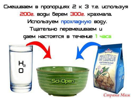 Как сделать ньютоновскую жидкость в домашних условиях