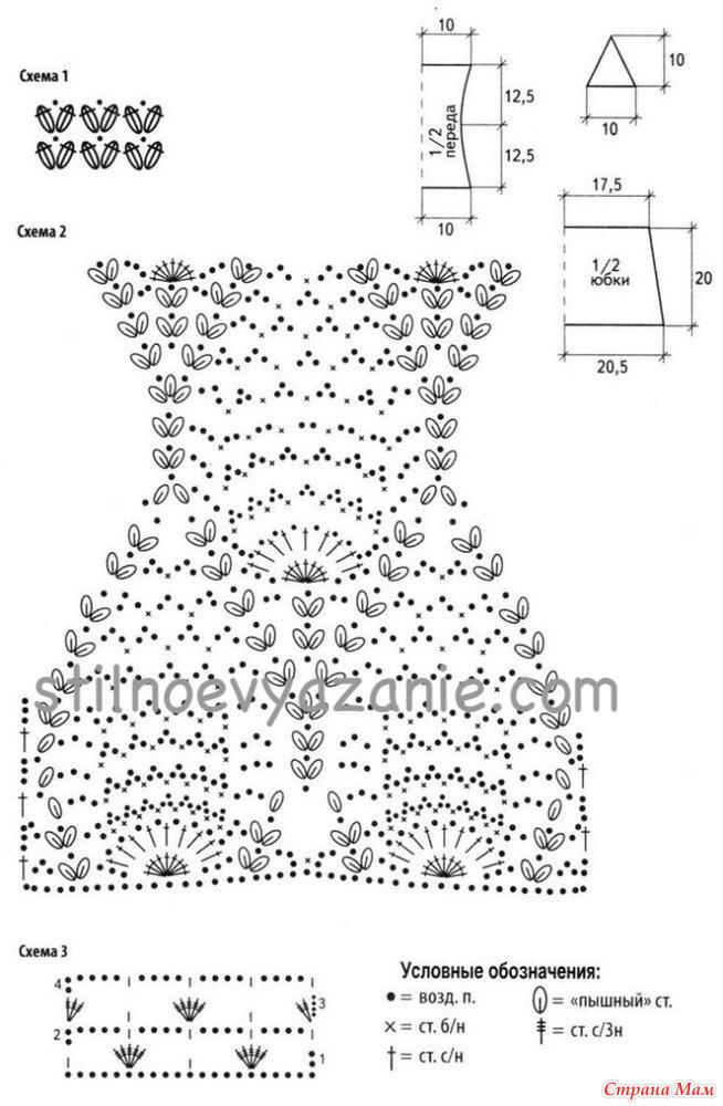 Схема вязания пляжного платья королева пляжа