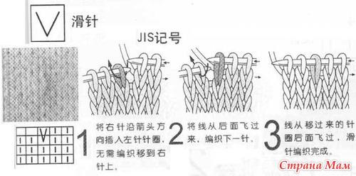 Вязание. Набор петель на спицы - 13 различных 29