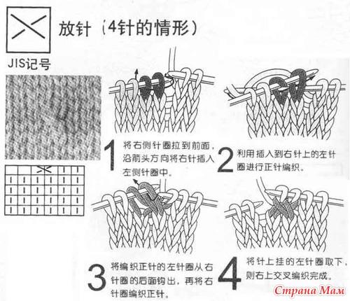 Вязание. Набор петель на спицы - 13 различных 76