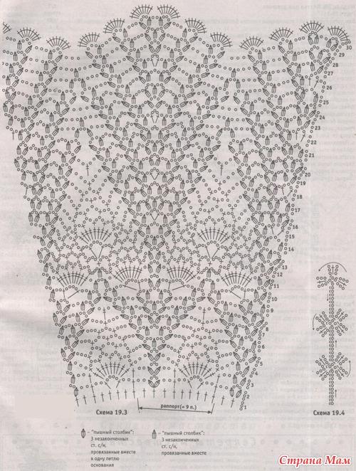 Платья сарафаны юбки крючком схема