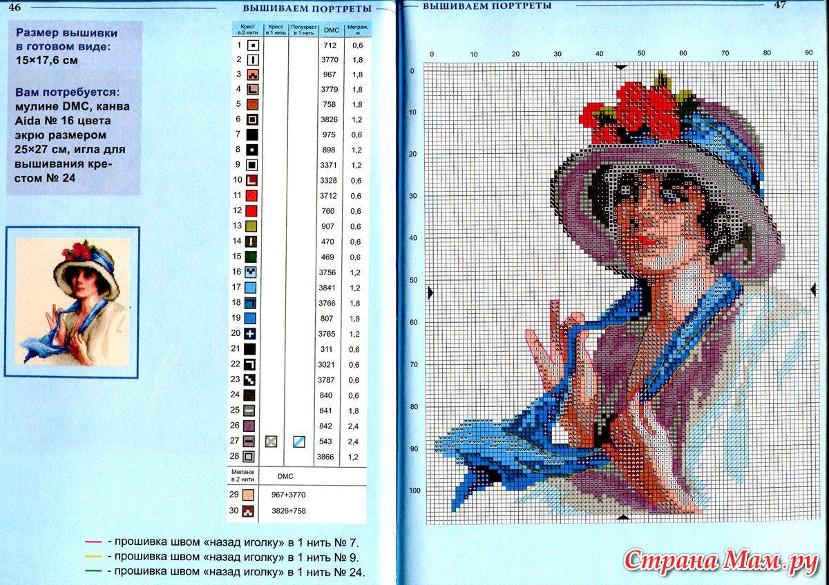 Сделать свою схему вышивки крестом с фотографии