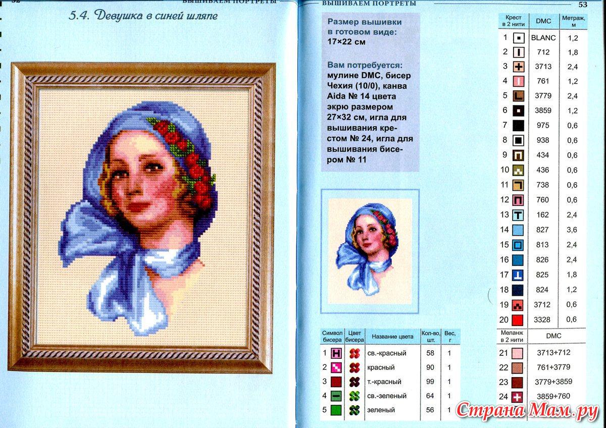 Как сделать схему для вышивки крестом портрет7
