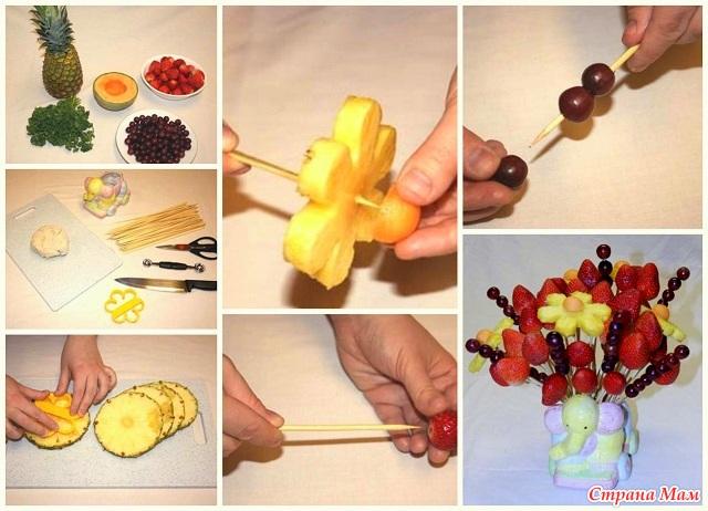 Поделки своими руками фрукты с