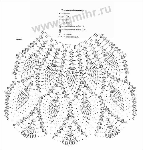Платье детское описание схемы с ананасами