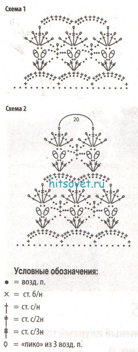 Подробная схема вязания крючком митенка