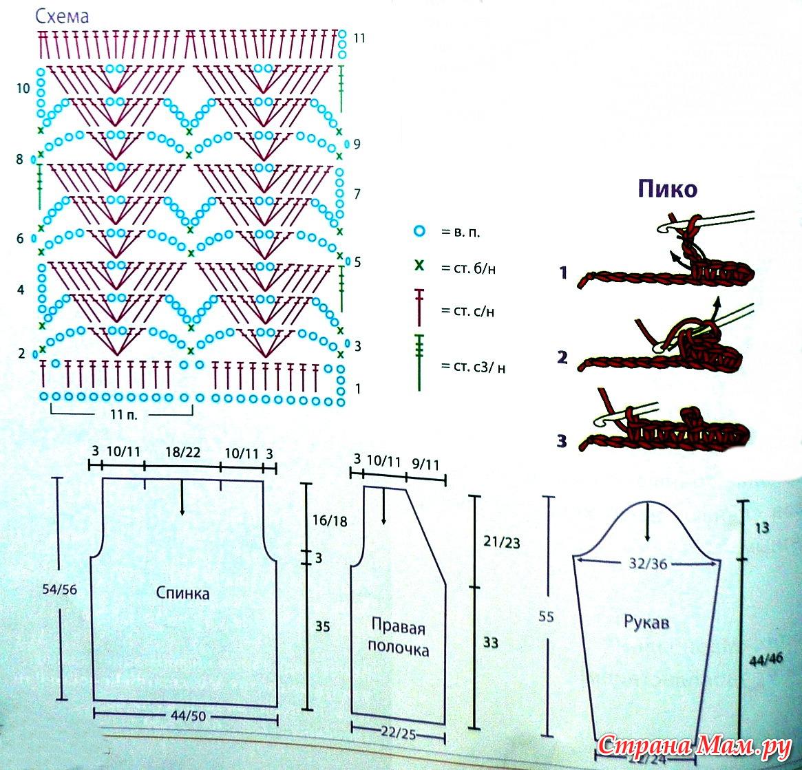 Схема расчета вязания крючком от горловины