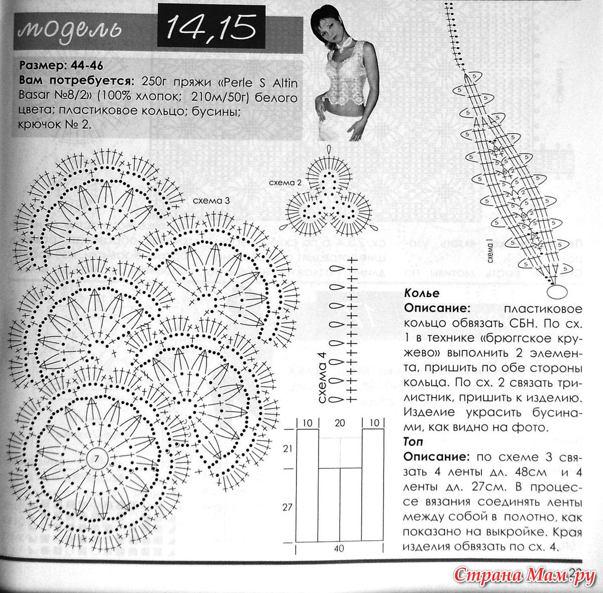 Ленточное кружево крючком со схемами и описанием модели