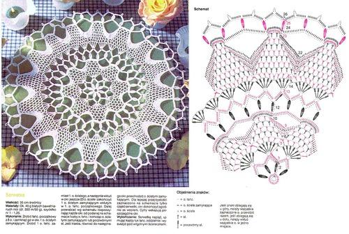 Схемы вязания салфеток крючком с картинками