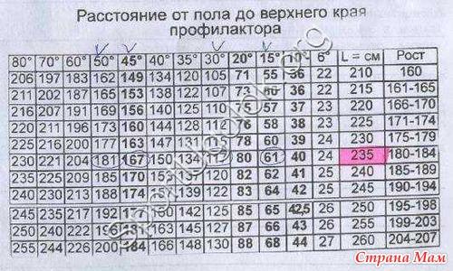 Доска Евминова своими
