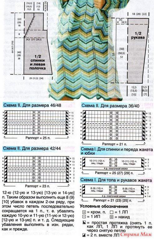 Зигзаг узоры для вязания спицами с описанием и схемами 128