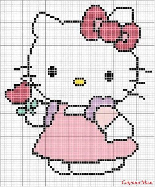 Вышивка крестиком Hello Kitty!
