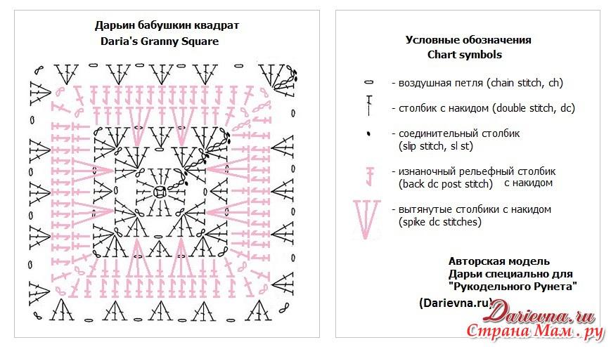 Вязание разноцветные квадраты схемы