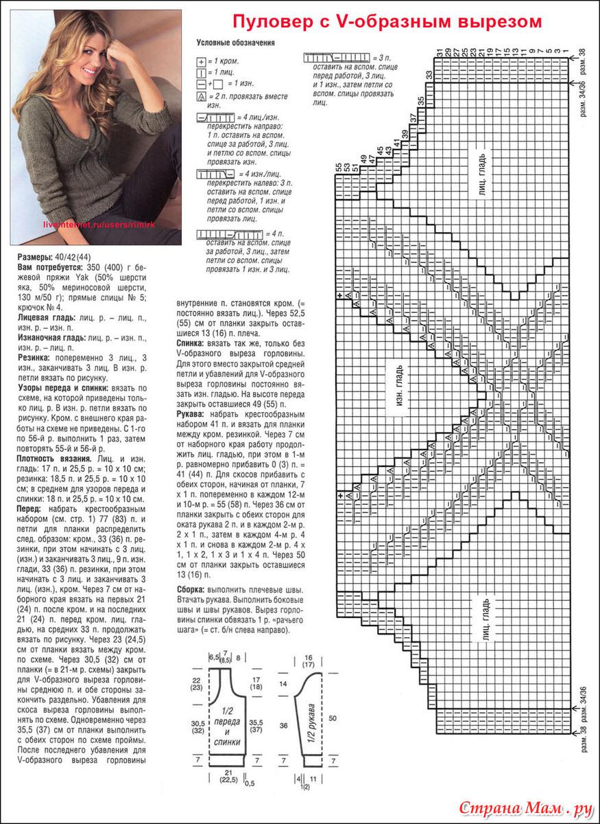 Схемы и вязанных женских свитеров