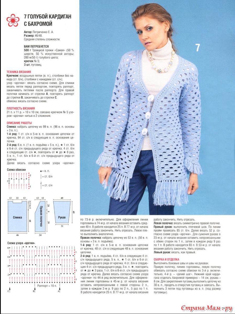 Голубой кардиган вязание