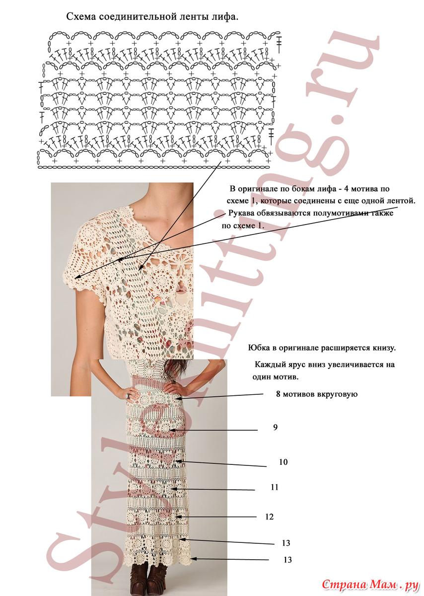 вязаное платье схемы вязания