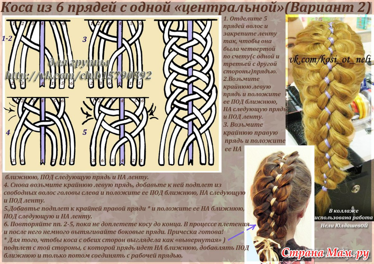 Фото схема плетения