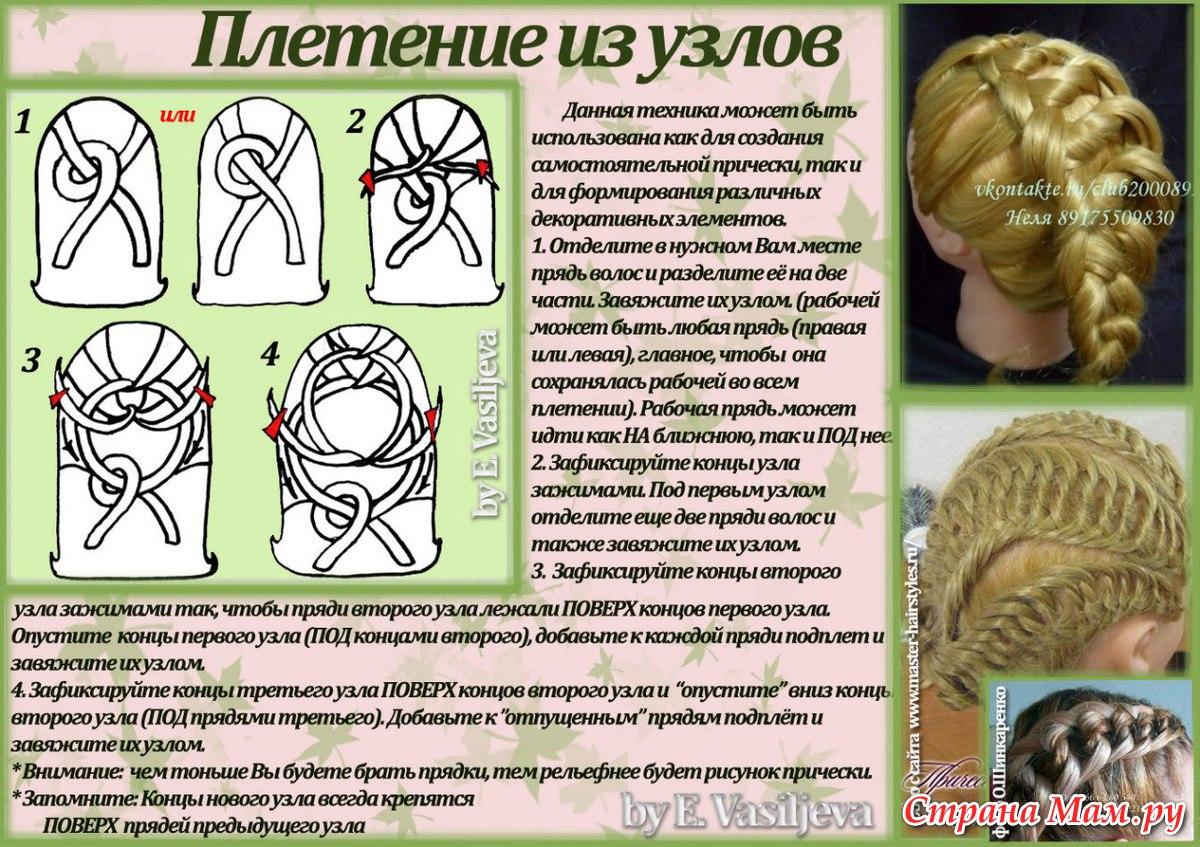 Прически и их схемы плетения