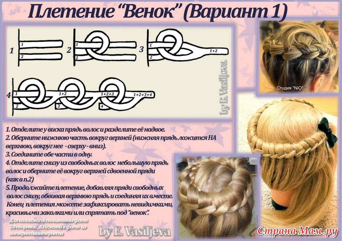 Пошаговая инструкция по плетению кос