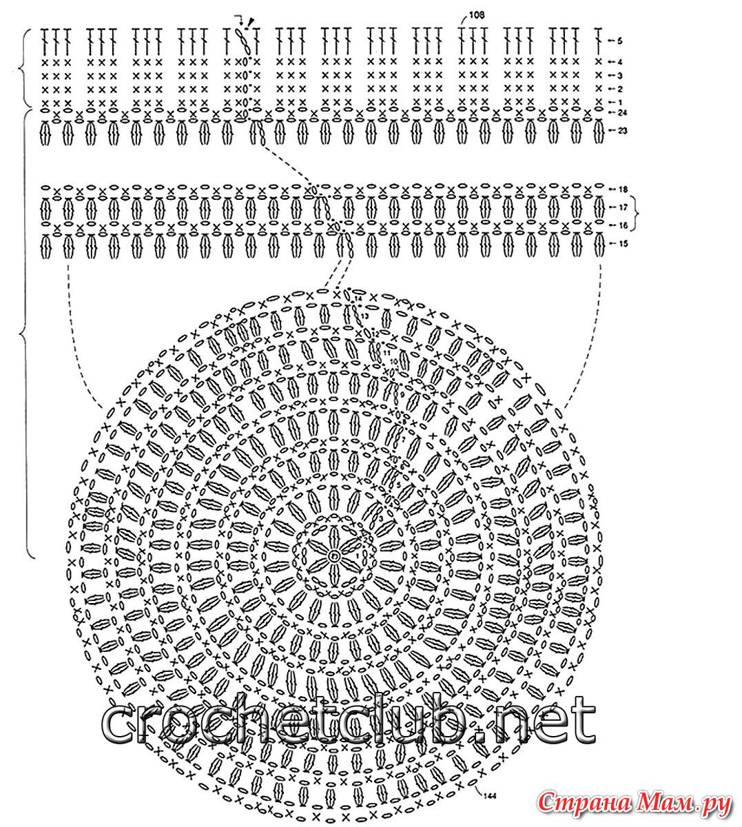 Схема вязание шапки пышным столбиком