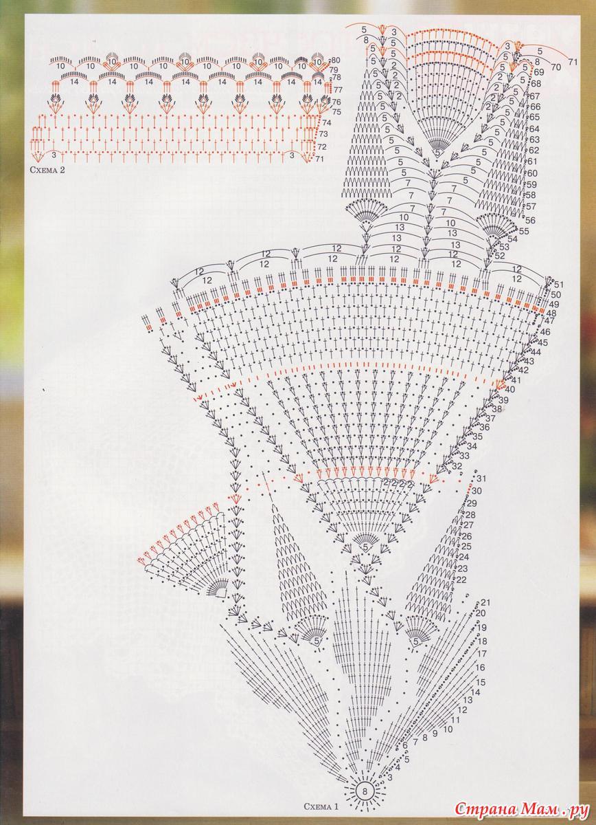 Круглая скатерть крючком филейное вязание схемы