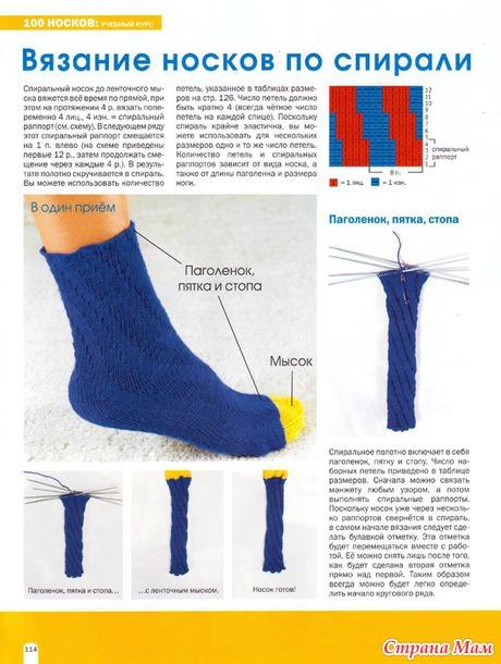 Вязание носков на спицах узоры резинки