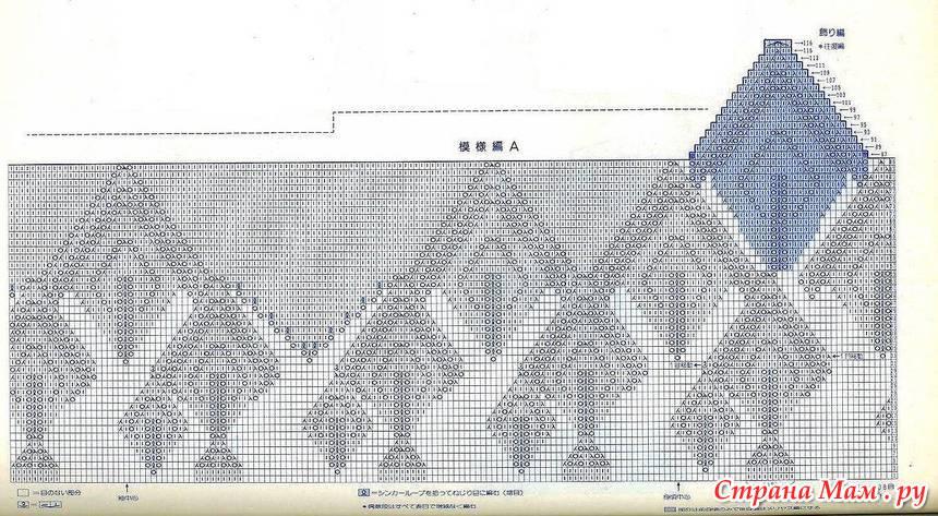 Круглая кокетка спицами схемы описание
