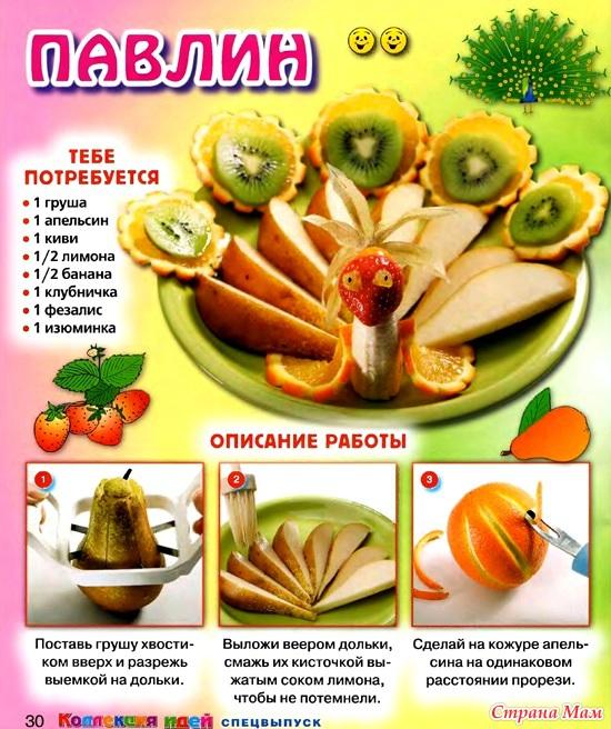 Красивая еда рецепты