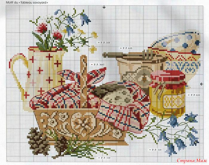 Вышивка крестом для кухни схема фото