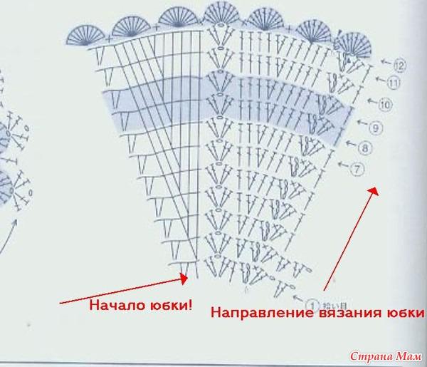 Как вязать крючком юбку зигзаг крючком схемы