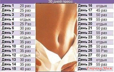 похудение по дням недели