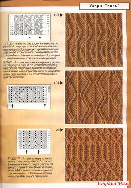 Простые узоры косы вязания спицами