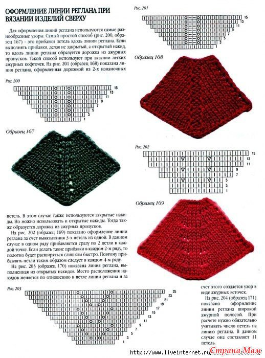 Вязание спицами сверху узоры схемы