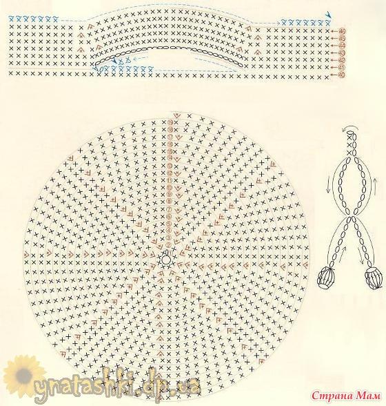 Как вязание крючком сумки