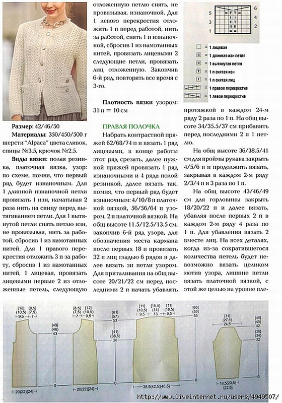 Пиджак крючком схемы и описание в стиле шанель