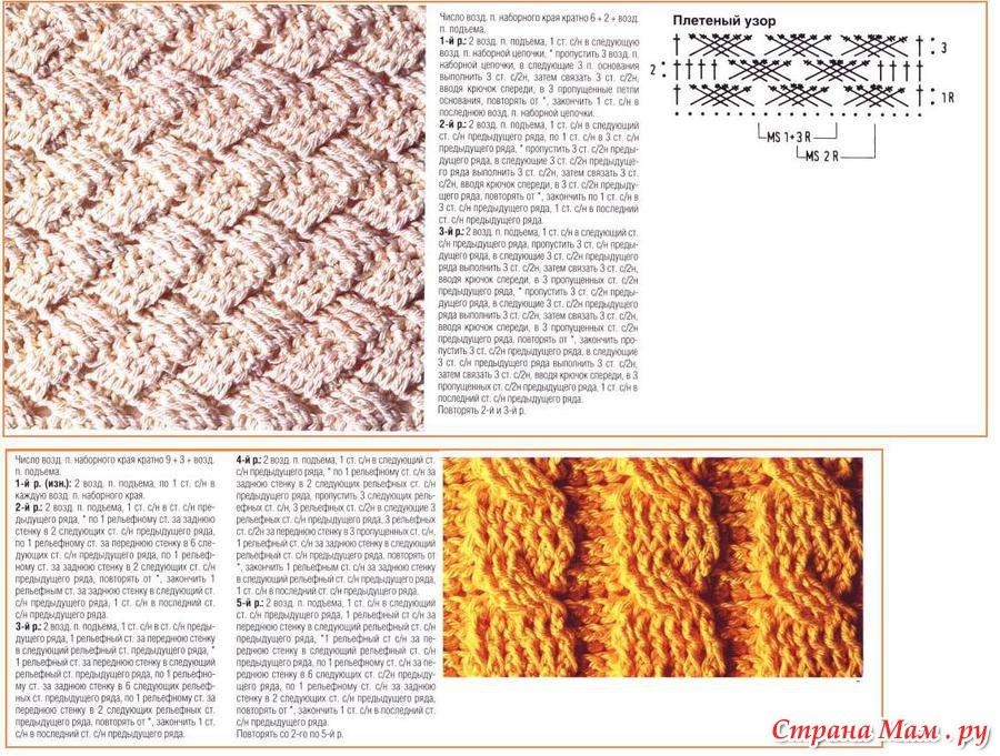 Рельефные узор для вязания шапок