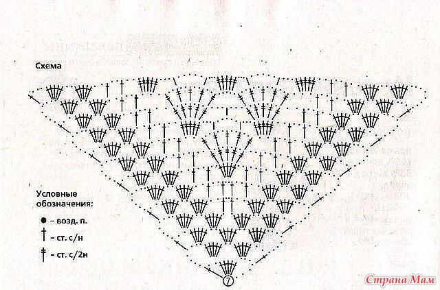 Вязание шали простой рисунок