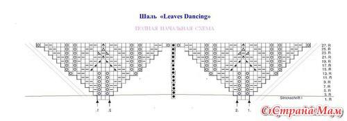 """Шаль """"Leaves Dancing"""" (Танцующие листья)- МК по шали или как ее связать?"""
