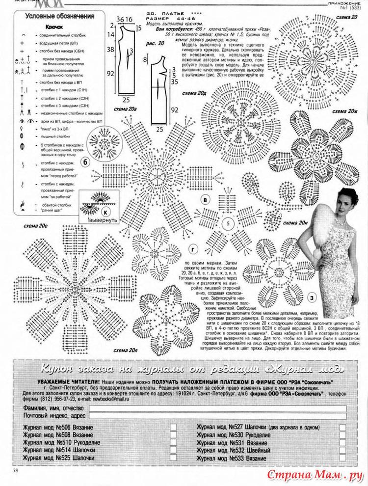 Платье ирландским кружевом схемы и описание