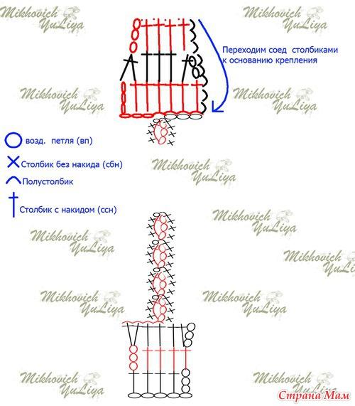 Мк крепление повязки на резике