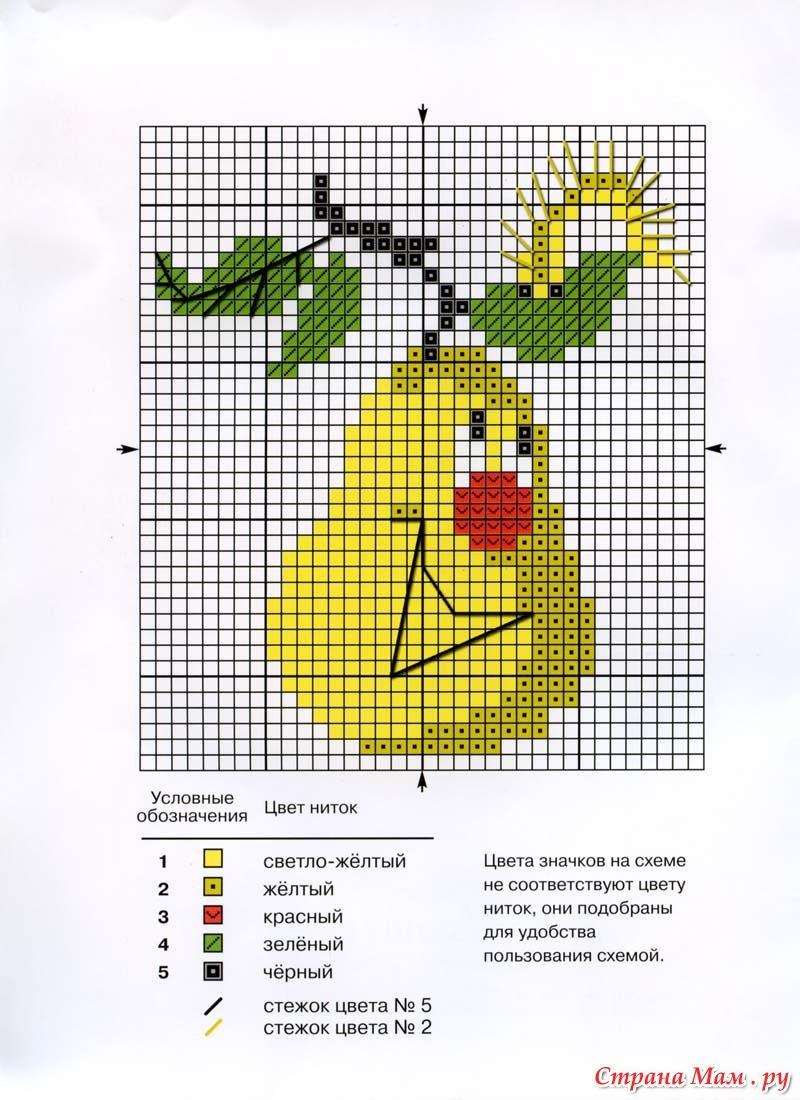 Вышивка груши крестиком