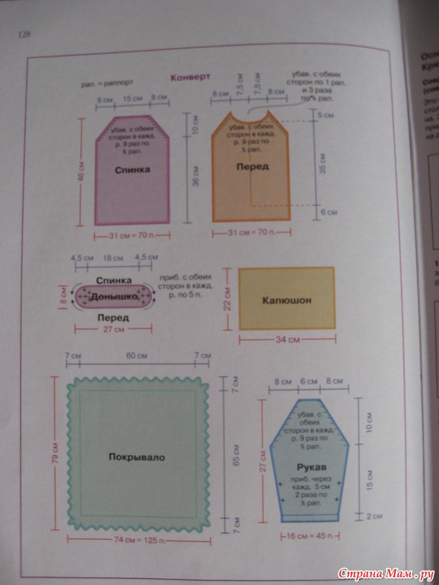 Вязаный конверт для новорожденного спицами схема фото