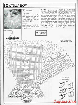 Крючком вязание для подолов платьев 133