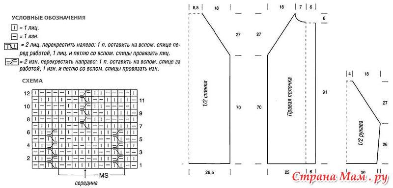 Схема с описанием вязаного пальто спицами