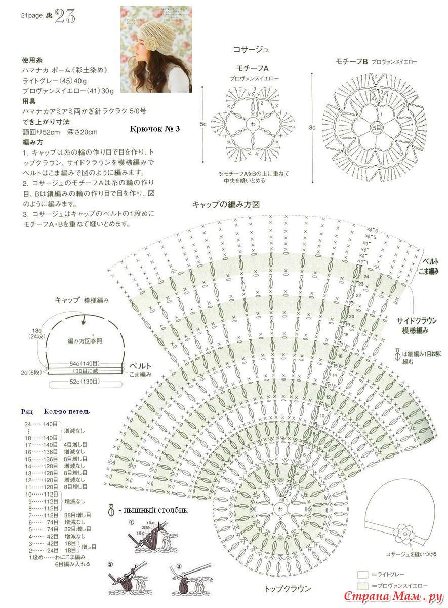Схемы вязания крючком головных уборов
