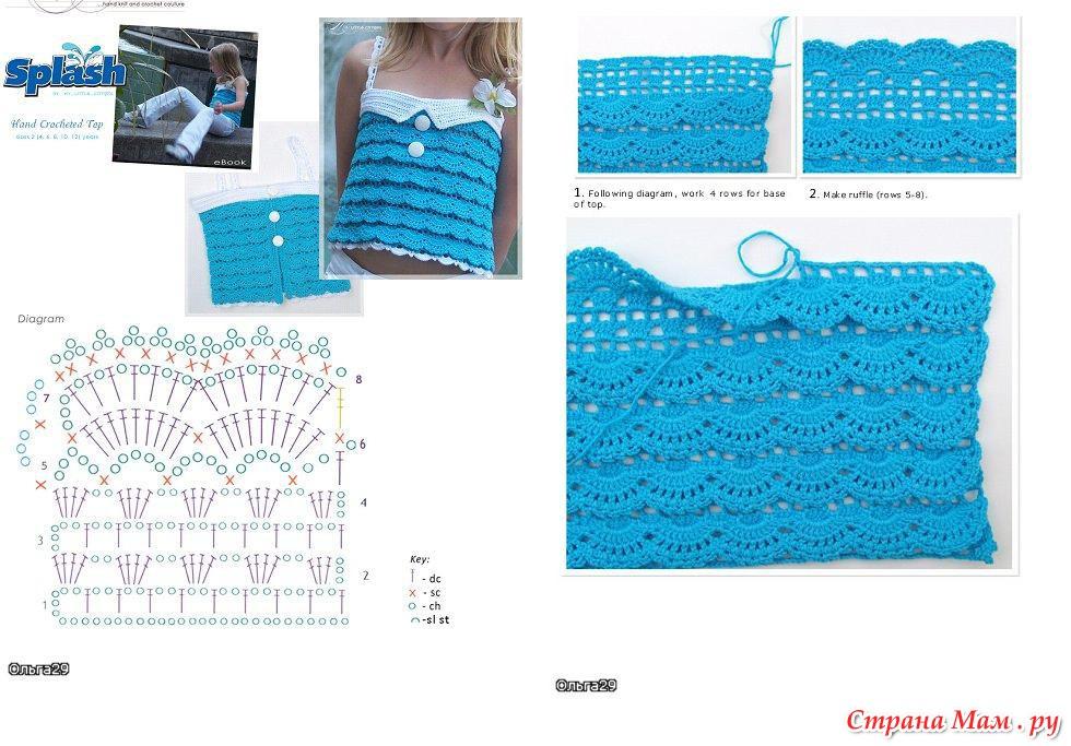 Комбинированное вязание крючком и ткань платья схемы