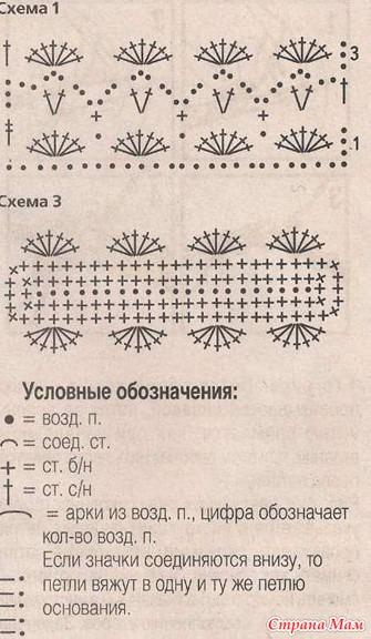 кружевной каймы по схеме 2